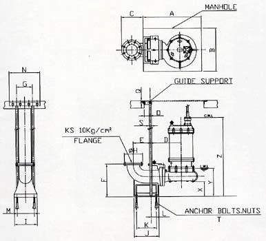 Submersible Cutter Pump (SCE) - SHINSHIN PUMP CO